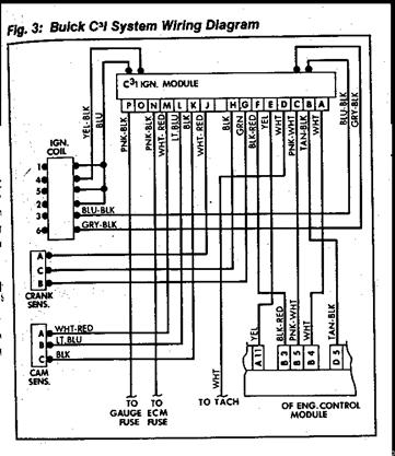 DIAGRAM] Turbo Buick Wiring Diagram - 66 Impala Ac Wiring Diagram List  bag.mon1erinstrument.frmon1erinstrument.fr